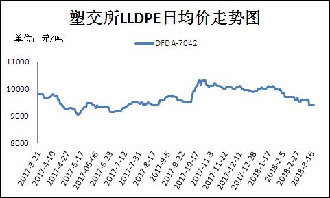 LLDPE.jpg